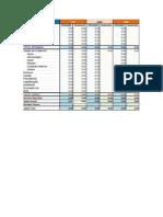 Planilha Financeira - Uso Pessoal