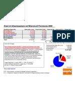 Previsione oneri di urbanizzazione 2009 - analisi