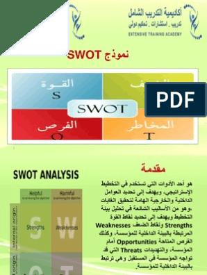 نموذج Swot مطور