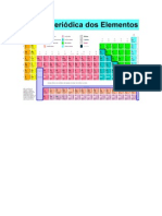 tabela periódica dos elementos quimicos