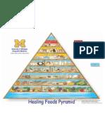 Hr Preferred Pyramid