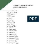 Tabel Derivate