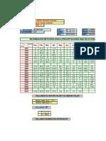 HIDROLOGIA 4- Precipitaciones Analisis Estadistico %28corregido%29%281%29
