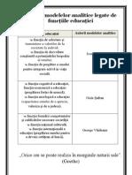 Tabelul modelelor analitice legate de funcţiile educaţiei