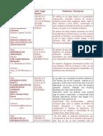 Programacion de Talleres Flisol 2013