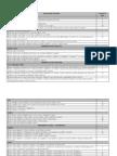 tabla diagnostico