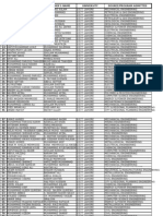 List of PIP Scholarship-2009