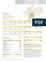Sacramento County Profile
