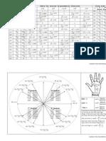 Fsc Trigonometric Values Handout