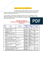 11_classification of Offences