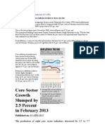 Indian economy april 2013