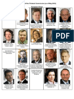 100011496 Portraits of Trilateral Commission Members