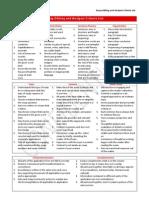 60 essay analysis criteria