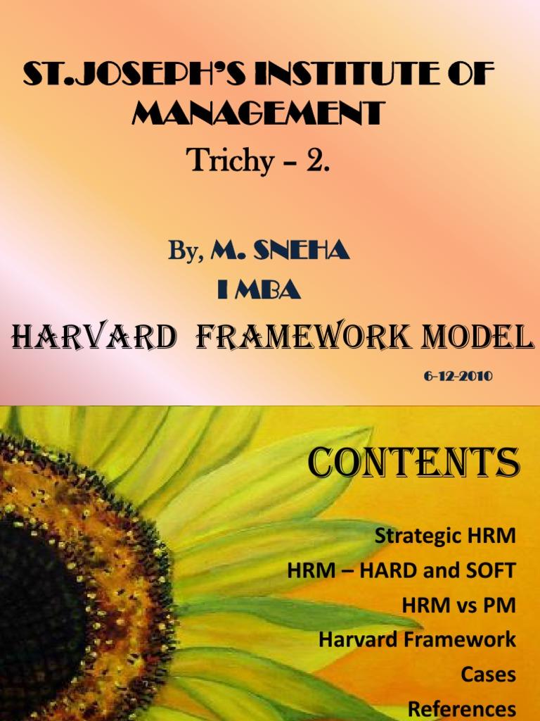 strategic hrm dissertations