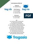 Carta Organisasi FROG VLE