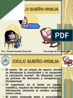CICLO SUEÑO-VIGILIA