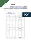 Hebräisches_Alphabet