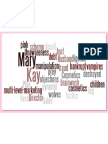 Mary Kay Word Cloud