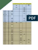 PM1 DA Logic & SO8 Shiftly Performance WW17!3!1 A