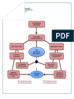 parental alienation schematic 6