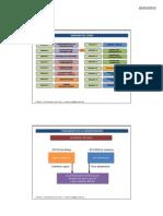 Sesión 2 - Gestión y Dirección de Empresas 2013-1.pdf