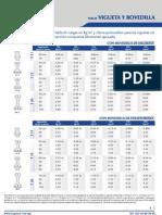 ficha tecnica vigueta y bovedilla.pdf