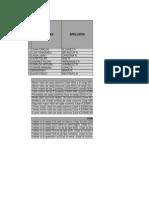Funciones B Sicas de Excel