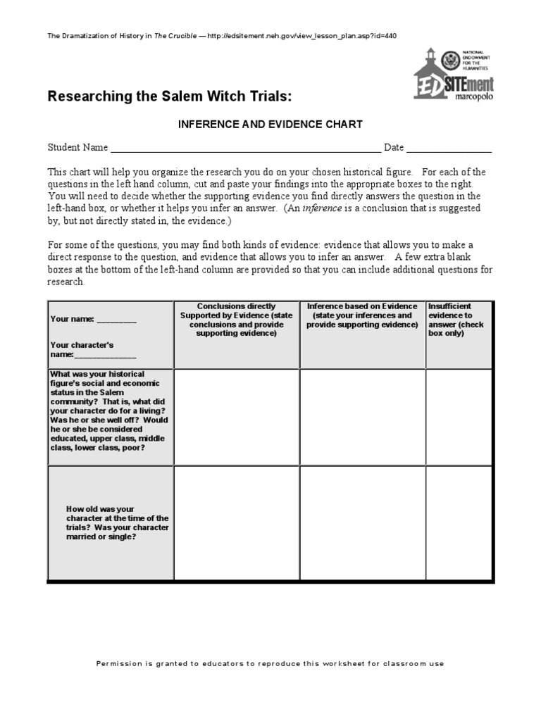 Dramatizing History in Arthur Millers the CrucibleResearching – The Crucible Worksheet Answers