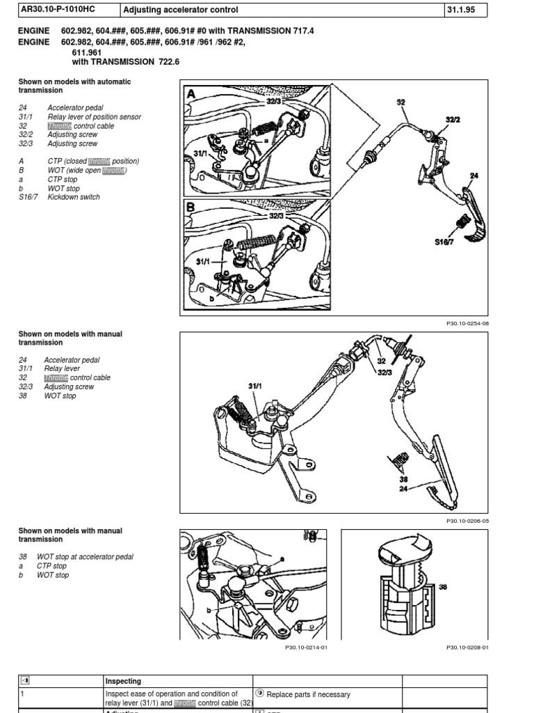 W202 Throttle Adjustment