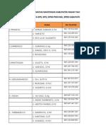 Data PPS, PPDP, Dan Pantarlih