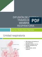 Difusión de gases a través de la membrana