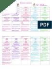Planificación Variable Marzo 17-22