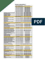 programacion2012-2013