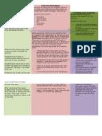 standard deviation lesson plan