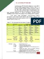 Padi IP 400 Bagian-6