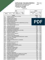 Tucuman - Resultados - Capital - Legislador (2011!10!20)