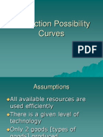 production possibility curves