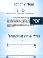 Concept of Virtual Work