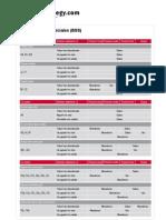 Tabla de manos iniciales (bbs).pdf