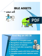 PPT_ IAS_38 (1)