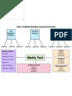 Yr 13 MS Course Diagram