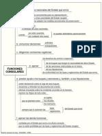 FUNCIONES CONSULARES II