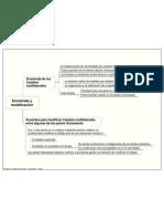 Enmienda y modificación