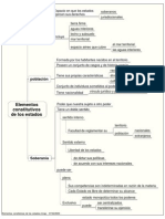 Elementos Constitutivos de Los Estados