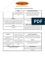 Fichas EPP.pdf