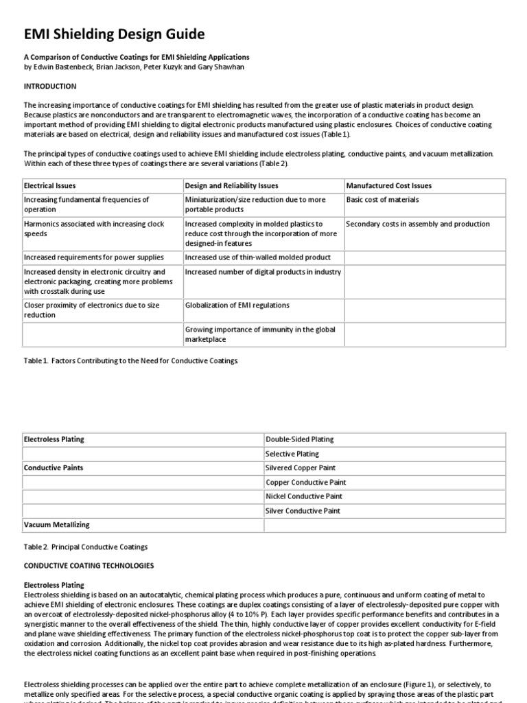 EMI Shielding Design Guide | Paint | Electrical Resistivity