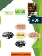 Diapositiva de Contravenciones