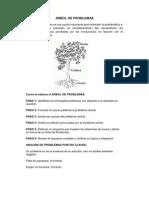 ELABORACIÓN ÁRBOL DE PROBLEMAS