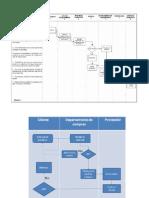 éjemplos de diagramas de flujo