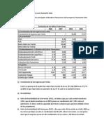 Análisis Financiero Caso Chamartin
